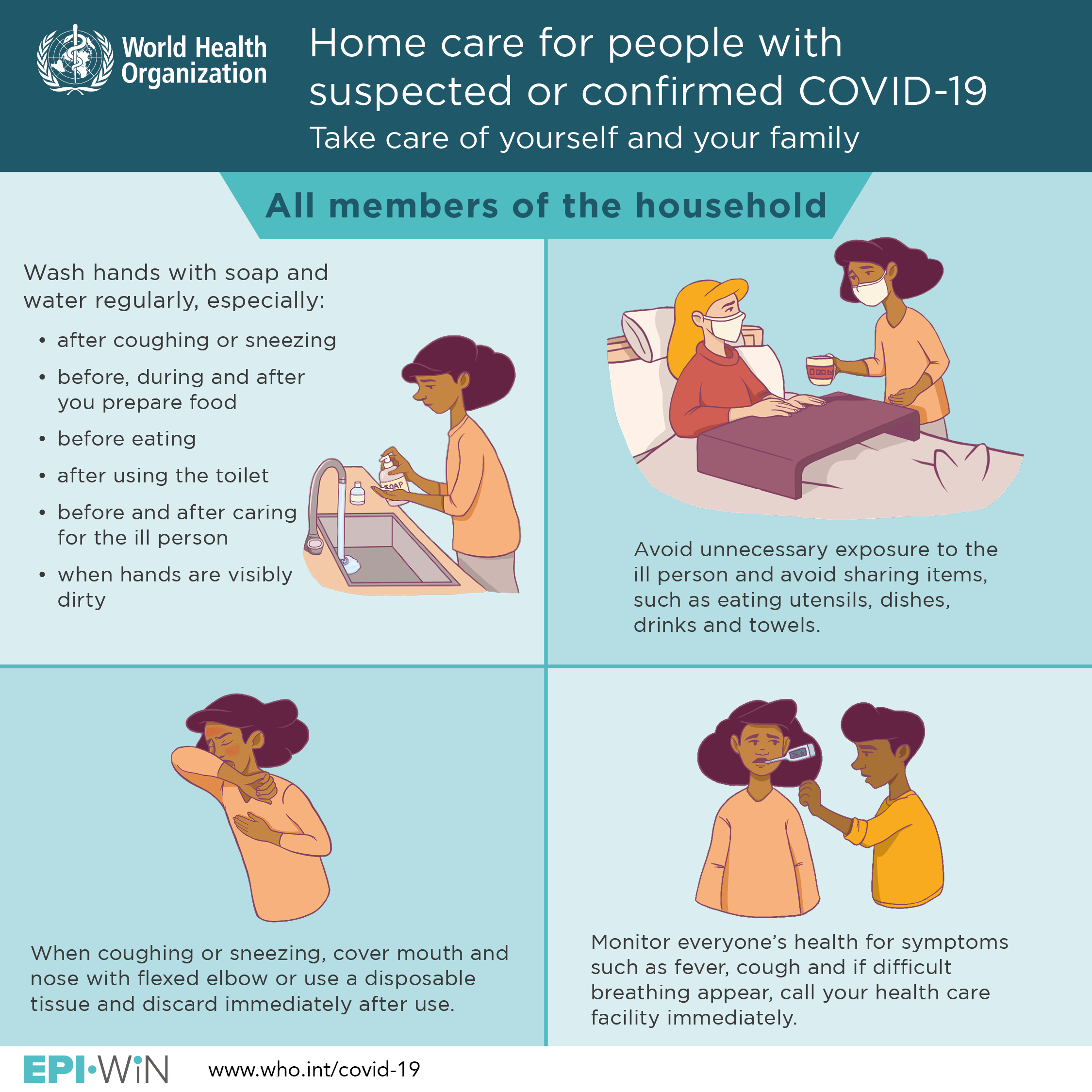Things to remember for family members in Covid 19